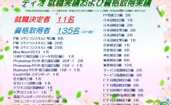 就職者・資格取得者一覧(H29.8.30%29 (1)