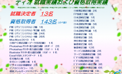 就職者・資格取得者一覧(H29.11.17)