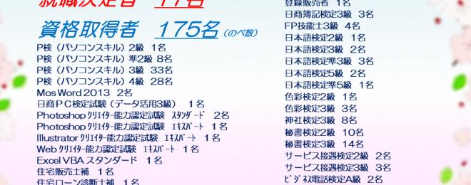 就職者・資格取得者一覧(H30.4.2)