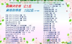 就職者・資格取得者一覧(H30.7.16)